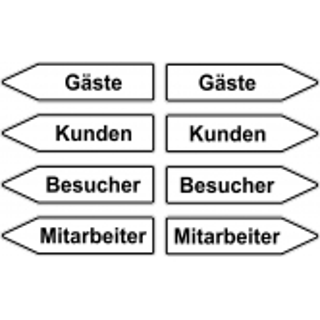 Wegweiser - Schilder